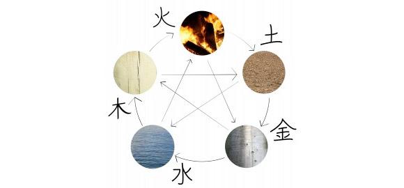 Connaissez-vous votre élément chinois?